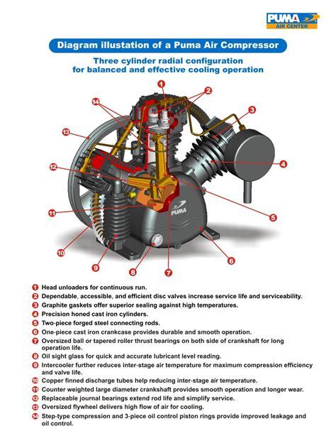 air compressor schematic wiring library