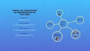 Manual De Capacitaci U00d2n De Prerrequisitos De Fssc 22000 By