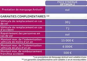 Vol De Voiture Remboursement : marquage antivol eurodatacar toyota chartres luc ~ Maxctalentgroup.com Avis de Voitures