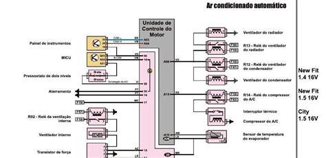 esquema eletrico ciclo engenharia    em