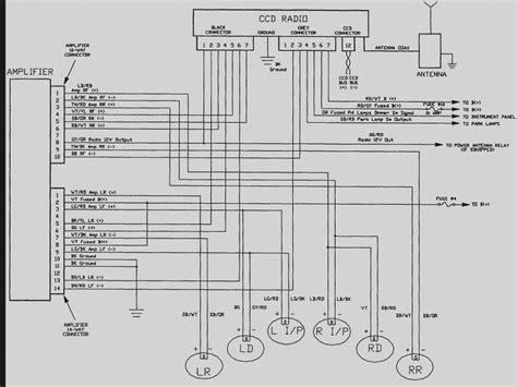95 Wrangler Wiring Diagram by Diagram Techteazer