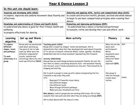 lesson plans ks2 by fairykitty teaching