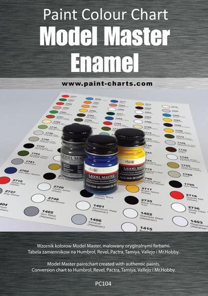 paint colour chart model master enamel 12mm pjb pc104