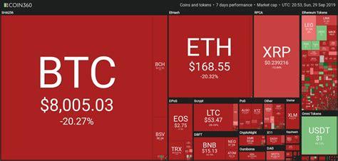 Utilice nuestro bitcoin y dólar de los estados unidos convertidor y obtener las últimas tasas de divisas. Precio de Bitcoin: 2 indicadores clave indican que un mercado bajista está sobre la mesa ...