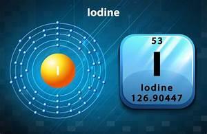 I2 Iodine Molecule  U2014 Stock Vector  U00a9 Mariashmitt  98553844