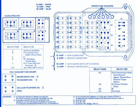 mercedes    fuse boxblock circuit breaker