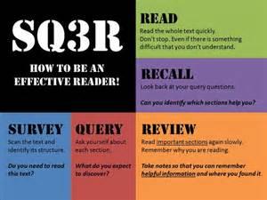 sq3r survey question read recite review jeff snider 39 s site