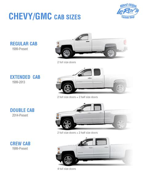 Truck Sizes by Cab Size Guide For Gmc Chevy Leroys Customs