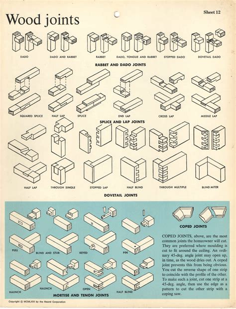 types  wood joints   woods pinterest wood