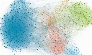 Explore Your Linkedin Network Visually With Inmaps