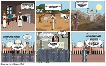 Muhammad Story His Storyboard