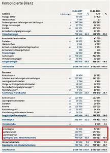 Kurs Gewinn Verhältnis Berechnen : kennzahlenanalyse seite 26 aktien b rse zertifikate wirtschaft nachrichten ~ Themetempest.com Abrechnung