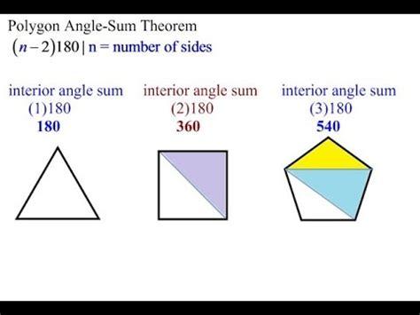 formula finding sum interior angles polygon