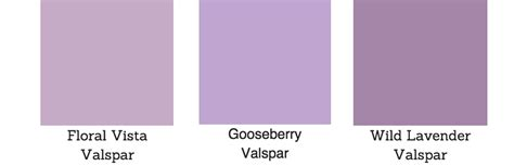 the top 10 colors you should paint your room this