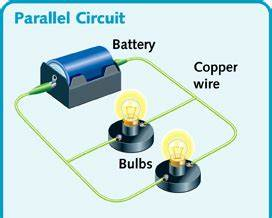 All in a Circuit - What Makes a Circuit?, Battery Power ...