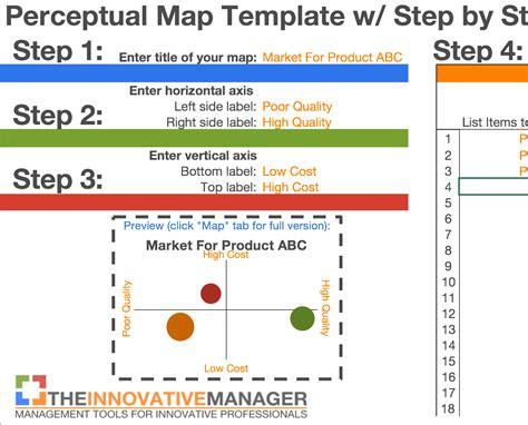 perceptual map template beautiful strategy charts