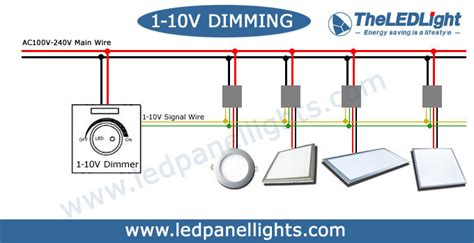 wiring a potentiometer as dimmer connection diagram