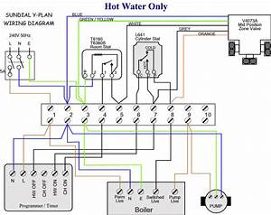 Hot Water Only