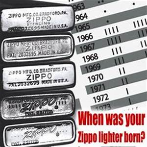 zippo lighter dating code chart