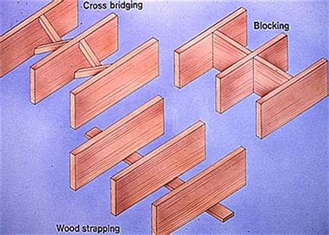 Wood Floor Joist Bridging by Lecture4