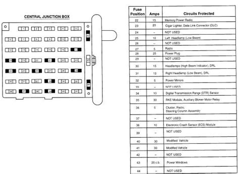 2005 Ford Econoline Fuse Box by Ford E 350 Fuse Box Diagram Wiring Diagram