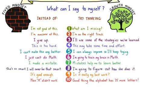 teaching growth mindset  atsylviaduckworth sketchnote