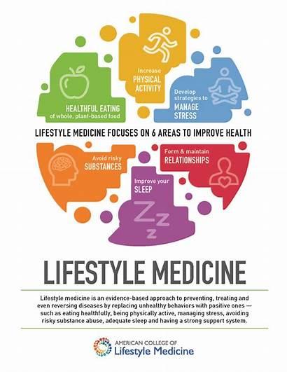 Lifestyle Medicine Health Common Cancer Lifestylemedicine Healthcare