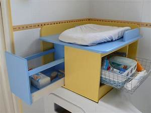 Table A Langer Pour Salle De Bain : table langer avec baignoire ~ Teatrodelosmanantiales.com Idées de Décoration