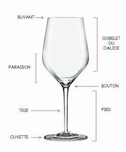 Comment Couper Du Verre : comment couper du verre en rond maison design mail ~ Preciouscoupons.com Idées de Décoration