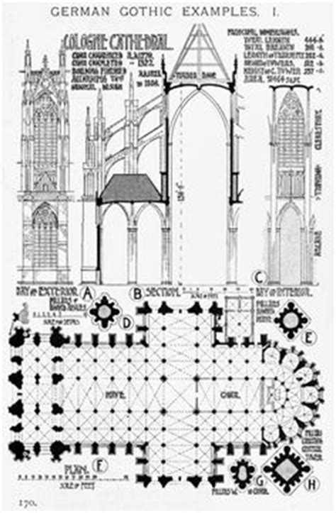 Gothic Plans And Elevations Graphic History Of