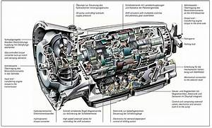 Why The Future Is The Automatic Transmission