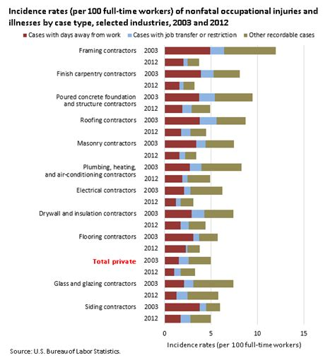 kitchen cabinet industry statistics housing before during and after the great recession