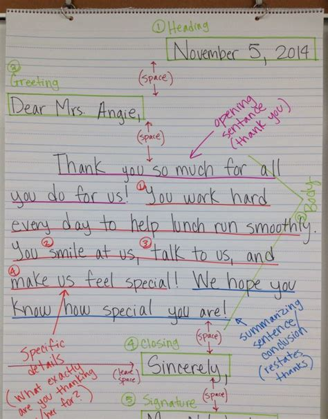 write  friendly   letter anchor chart