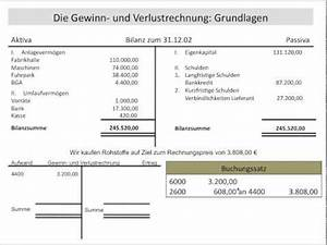 Latente Steuern Berechnen : umsatzsteuer vorsteuer und zahllast richtig buchen wissen f r die ausbildung ~ Themetempest.com Abrechnung