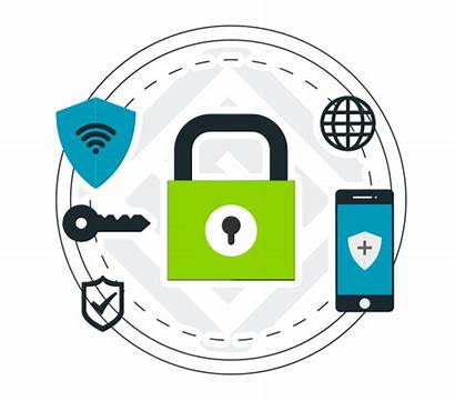 Security Leads Sales Lead Solution Generation