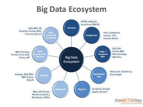 uncopyrightables big data