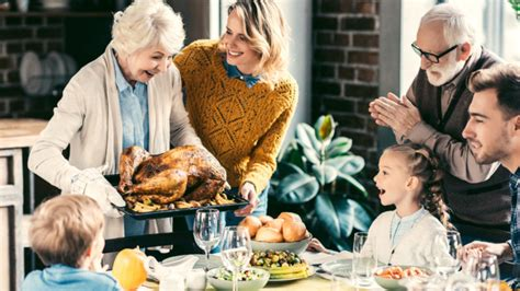 Thanksgiving Day Your Guide What How