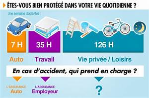 Garantie Accident De La Vie Groupama : garantie accidents de la vie ~ Medecine-chirurgie-esthetiques.com Avis de Voitures