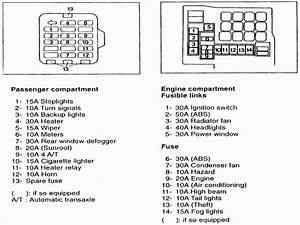 2002 Mitsubishi Montero Fuse Box Diagram
