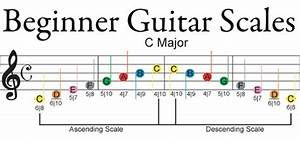 16 best images about Guitar on Pinterest | Bass, Ukulele ...