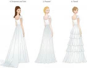 different types of wedding dresses wedding dresses for different styles wedding dresses