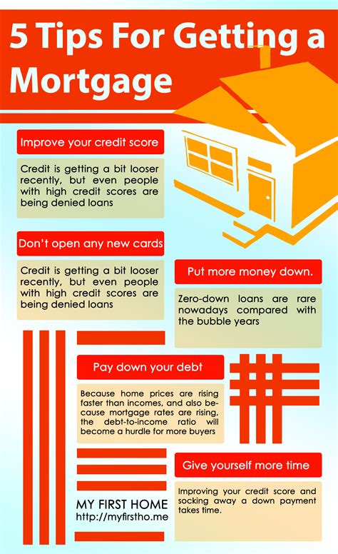 My First Home Knowledge Base 5 Tips For Getting A Mortgage