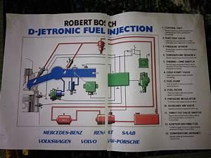 K Jetronic Manual