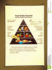 Food Guide Pyramid Stock Image  Image Of Triangle  Tool