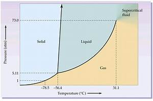 Physical Chemistry - Why Is The Carbon Dioxide We Exhale Transparent