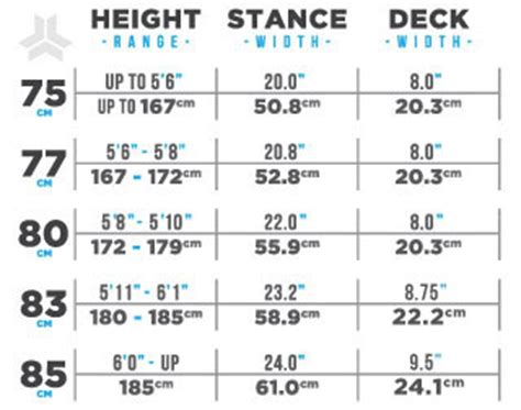 What Size Trucks Fit 825 Deck by Choosing Your Setup Freebord