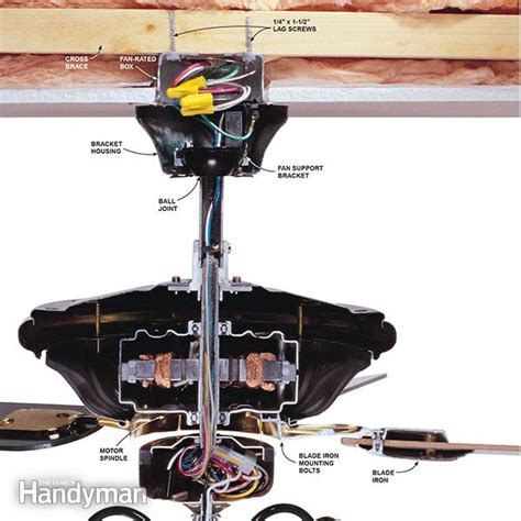wobbly ceiling fan box how to fix a wobbly ceiling fan the family handyman