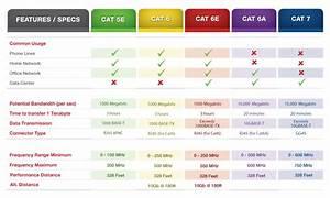 Cat 5 Cat 6 : lan cat5e cat6 cat6e cat7 yourcom 4 ~ Eleganceandgraceweddings.com Haus und Dekorationen