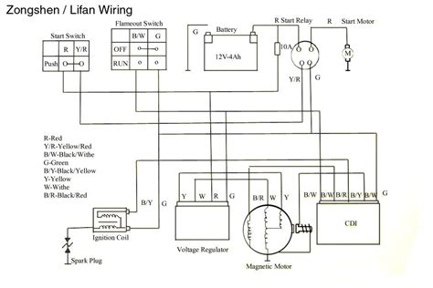 Lifan Pit Bike Wiring Diagram by Tbolt Usa Tech Database Tbolt Usa Llc