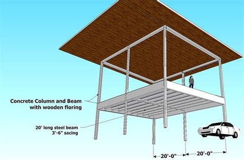 Floor trusses create a superior floor system. How to span 40 foot floor joists with no supporting beams in a residential building - Quora